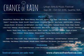 chance-of-rain-2016-final-lineup